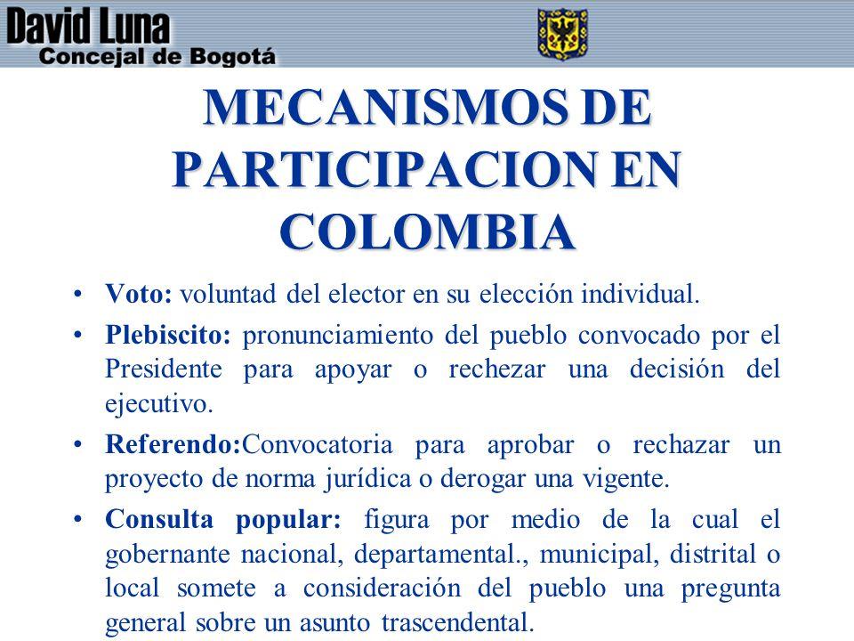 MECANISMOS DE PARTICIPACION EN COLOMBIA