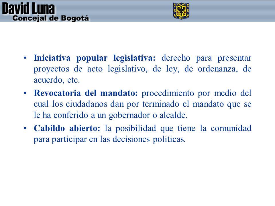 Iniciativa popular legislativa: derecho para presentar proyectos de acto legislativo, de ley, de ordenanza, de acuerdo, etc.