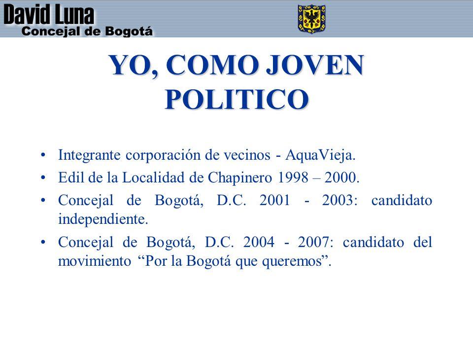 YO, COMO JOVEN POLITICO Integrante corporación de vecinos - AquaVieja.