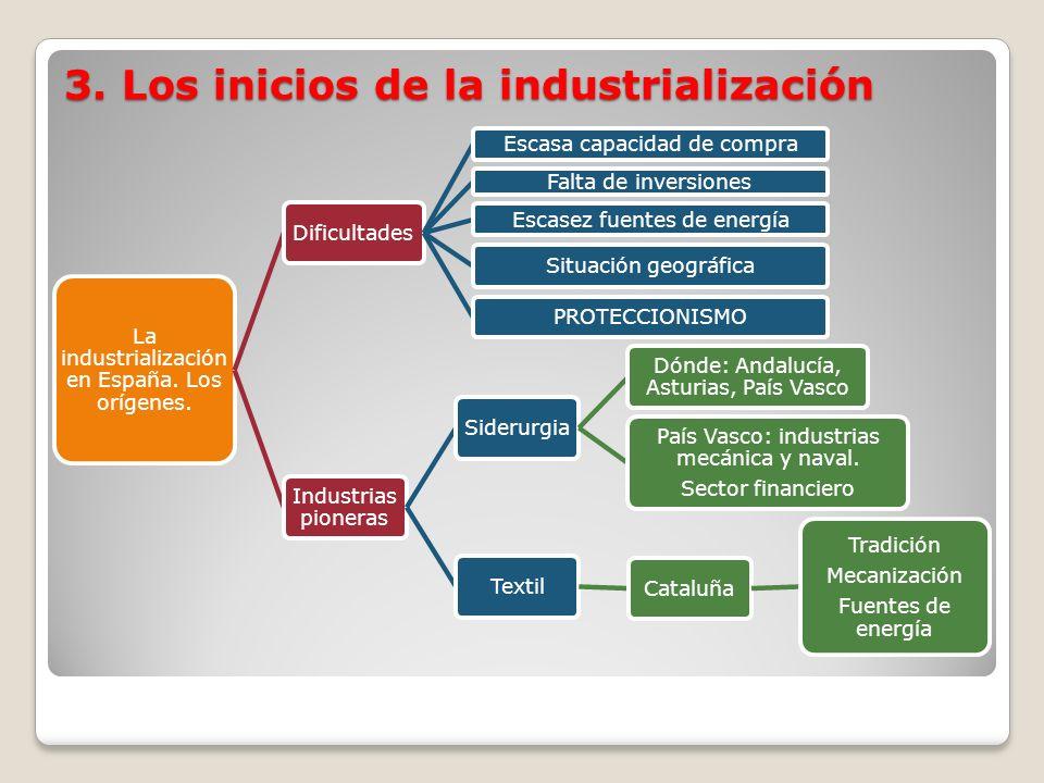 3. Los inicios de la industrialización