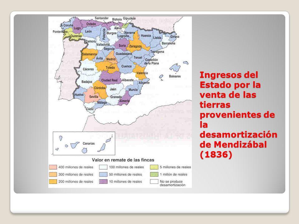 Ingresos del Estado por la venta de las tierras provenientes de la desamortización de Mendizábal (1836)
