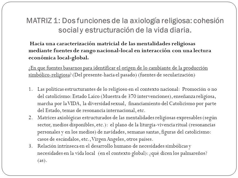 MATRIZ 1: Dos funciones de la axiología religiosa: cohesión social y estructuración de la vida diaria.