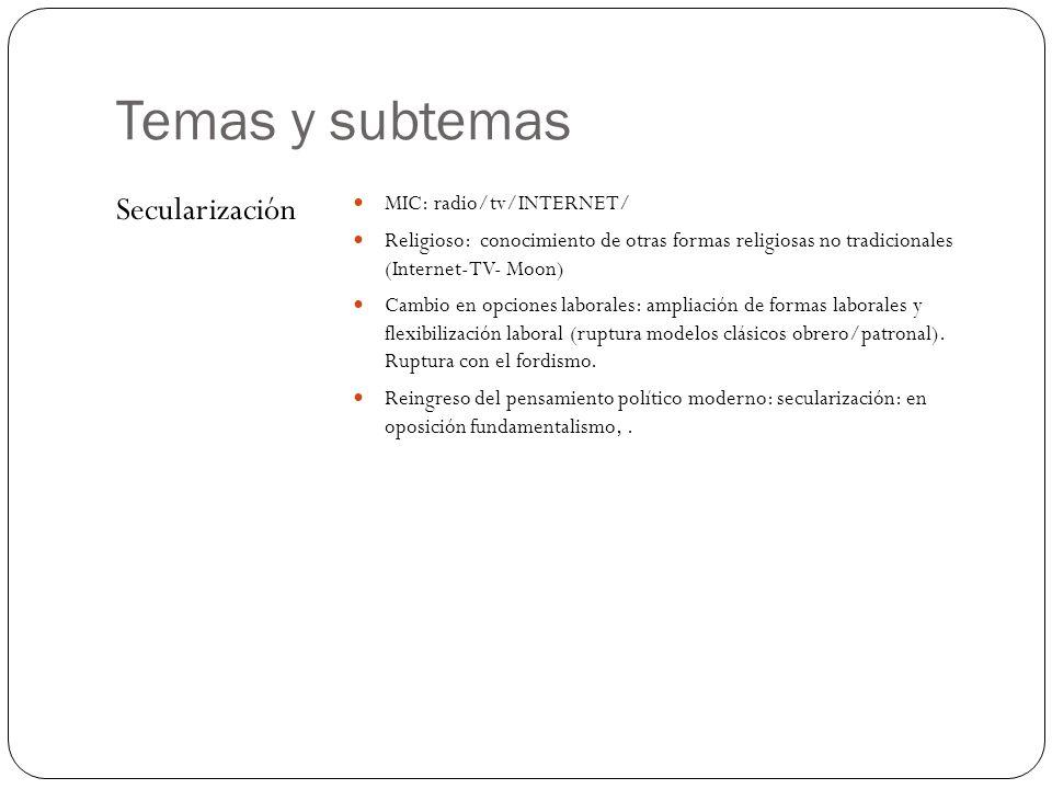 Temas y subtemas Secularización MIC: radio/tv/INTERNET/
