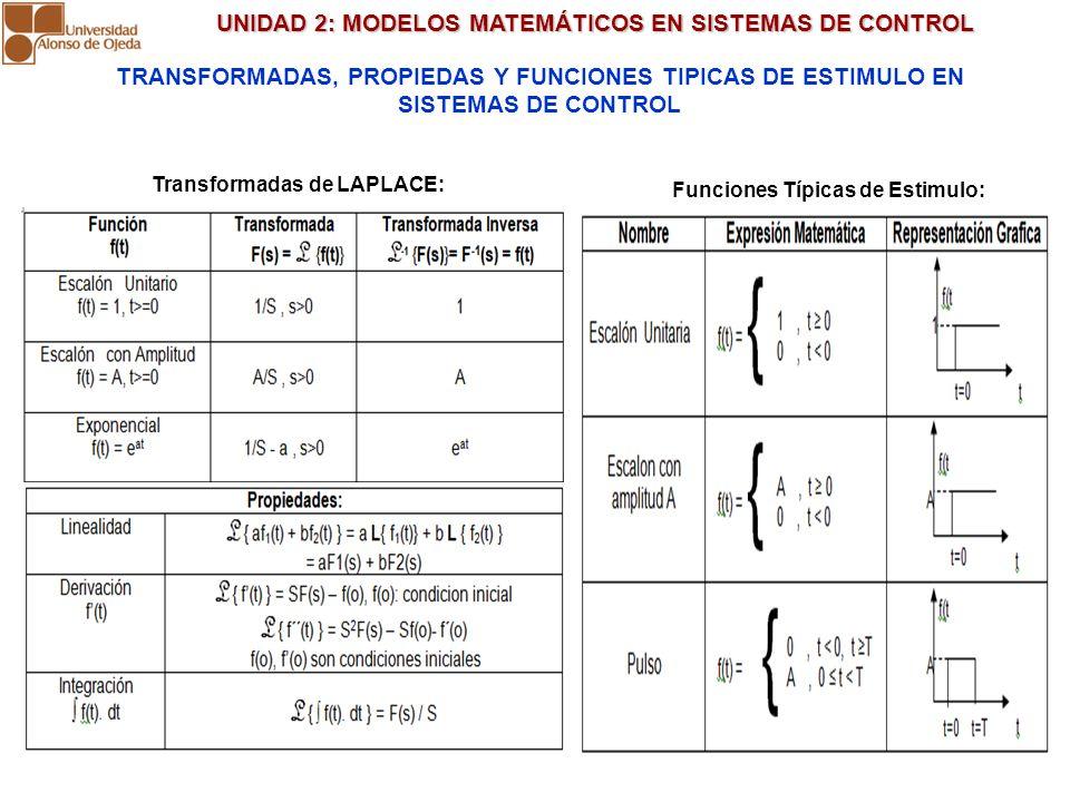 TRANSFORMADAS, PROPIEDAS Y FUNCIONES TIPICAS DE ESTIMULO EN SISTEMAS DE CONTROL