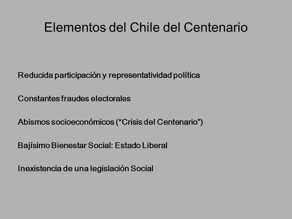 Elementos del Chile del Centenario