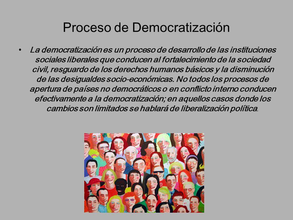 Proceso de Democratización