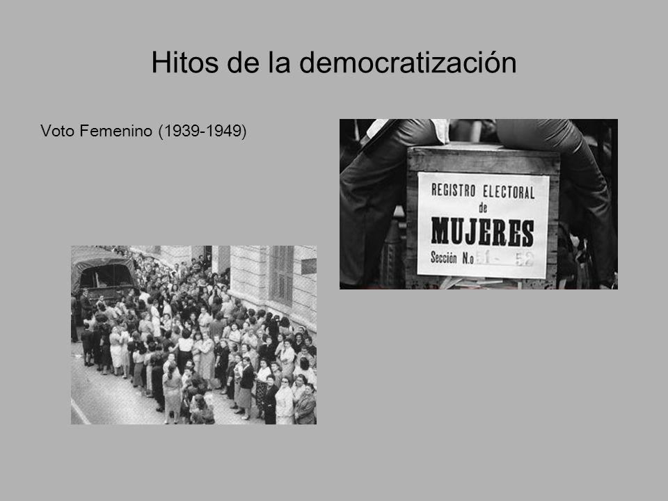 Hitos de la democratización