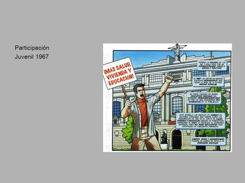 Participación Juvenil 1967