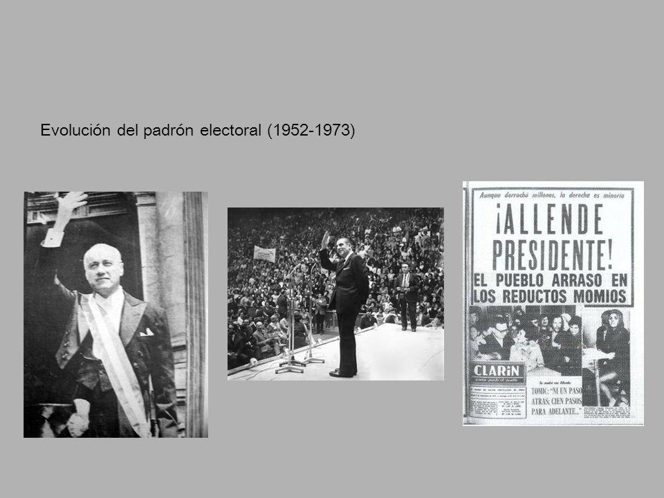 Evolución del padrón electoral (1952-1973)