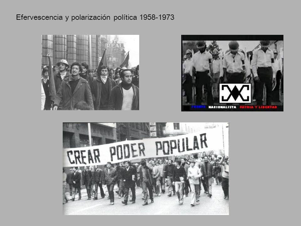 Efervescencia y polarización política 1958-1973