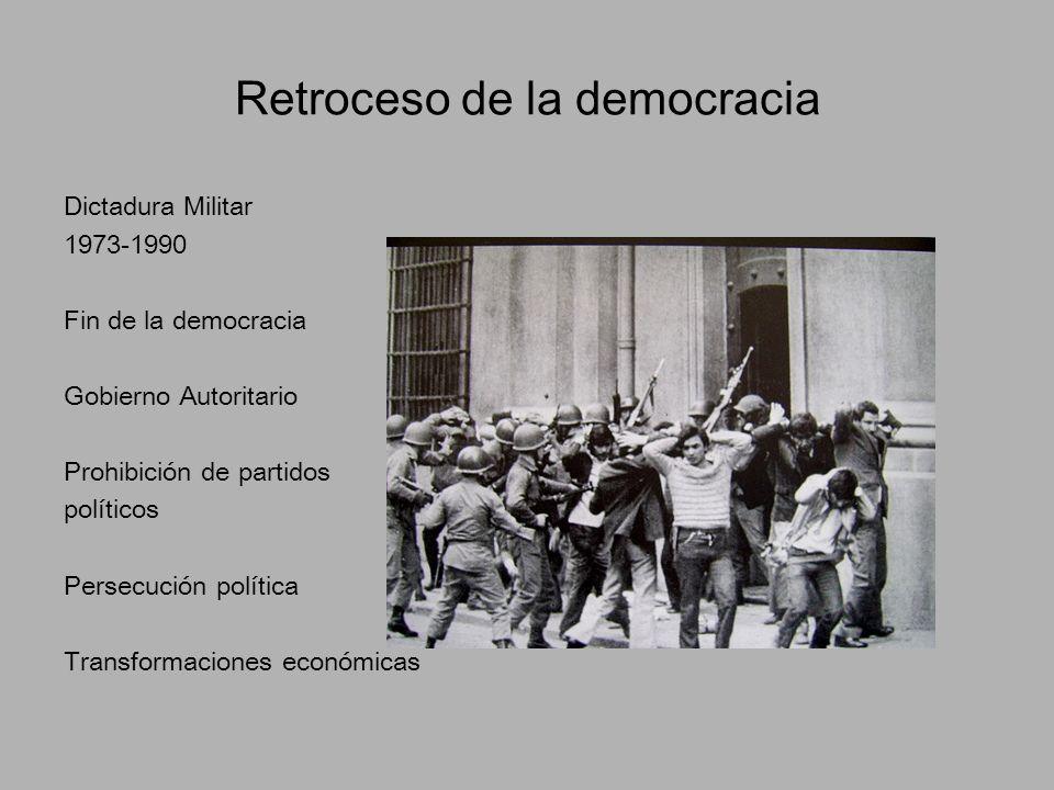 Retroceso de la democracia