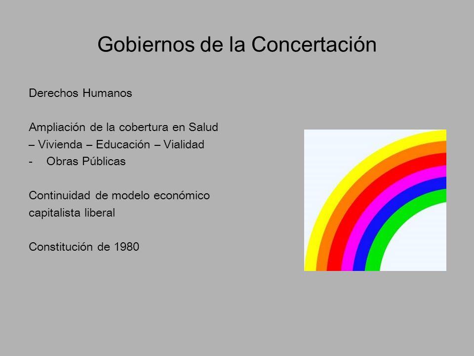 Gobiernos de la Concertación