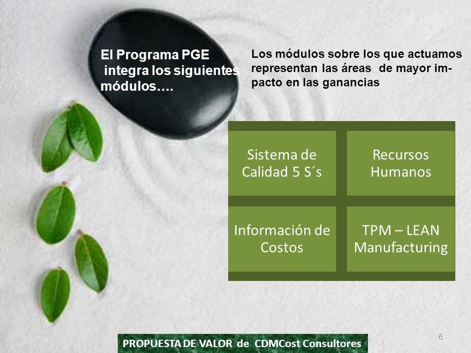 TPM – LEAN Manufacturing