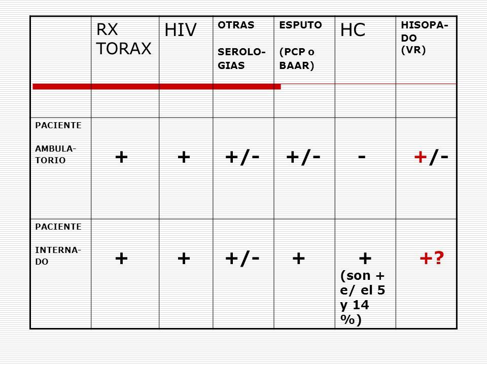 HIV HC + +/- - + (son + e/ el 5 y 14 %) + RX TORAX OTRAS SEROLO- GIAS