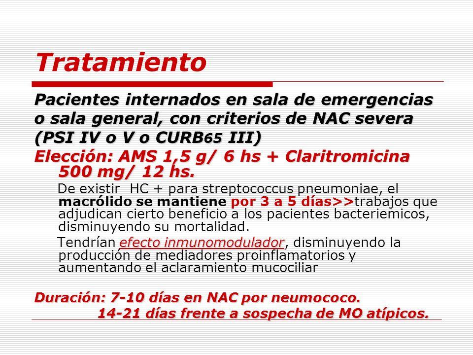 Tratamiento Pacientes internados en sala de emergencias