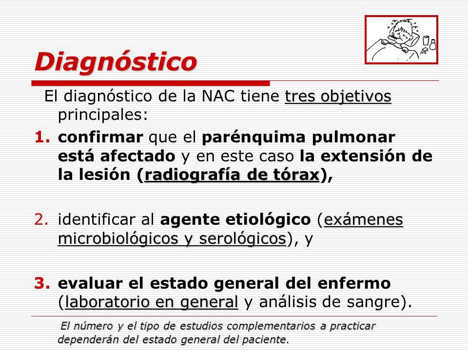 DiagnósticoEl diagnóstico de la NAC tiene tres objetivos principales: