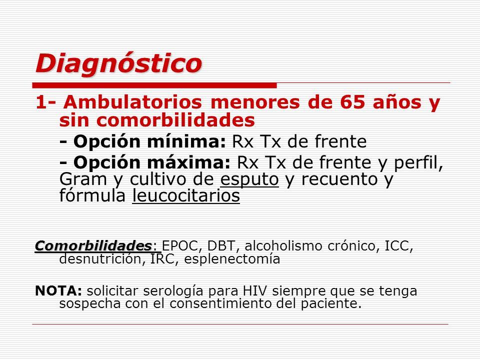 Diagnóstico 1- Ambulatorios menores de 65 años y sin comorbilidades