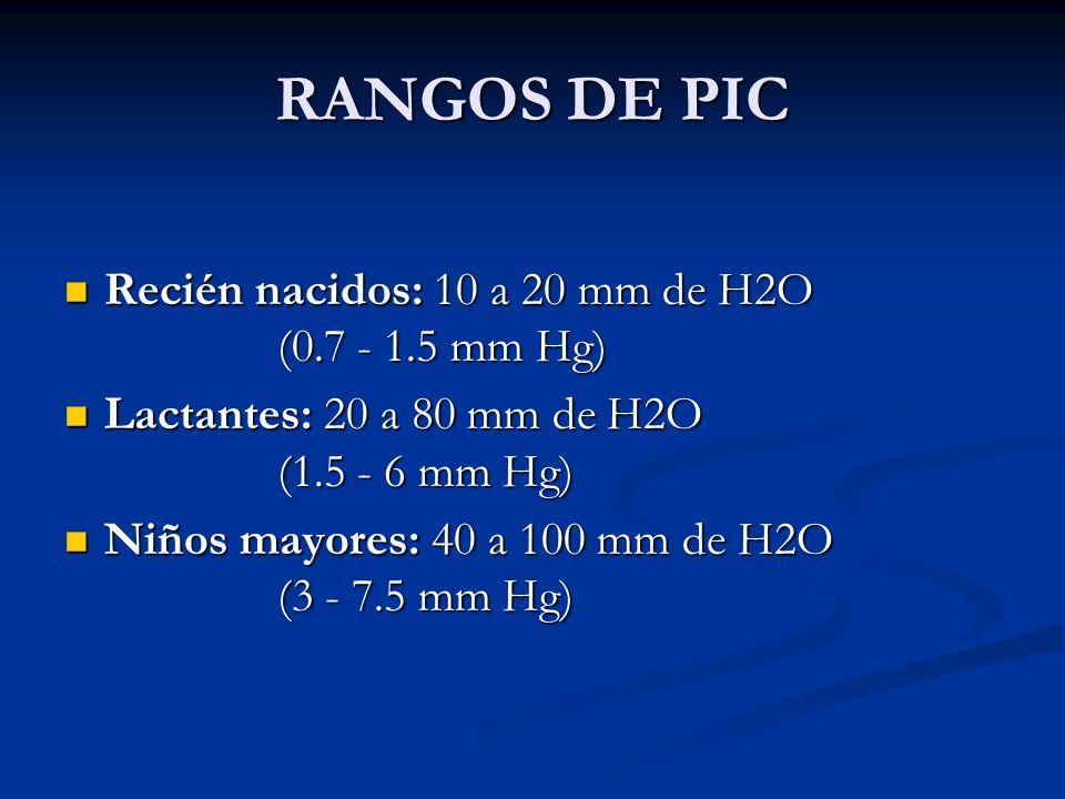 RANGOS DE PIC Recién nacidos: 10 a 20 mm de H2O (0.7 - 1.5 mm Hg)