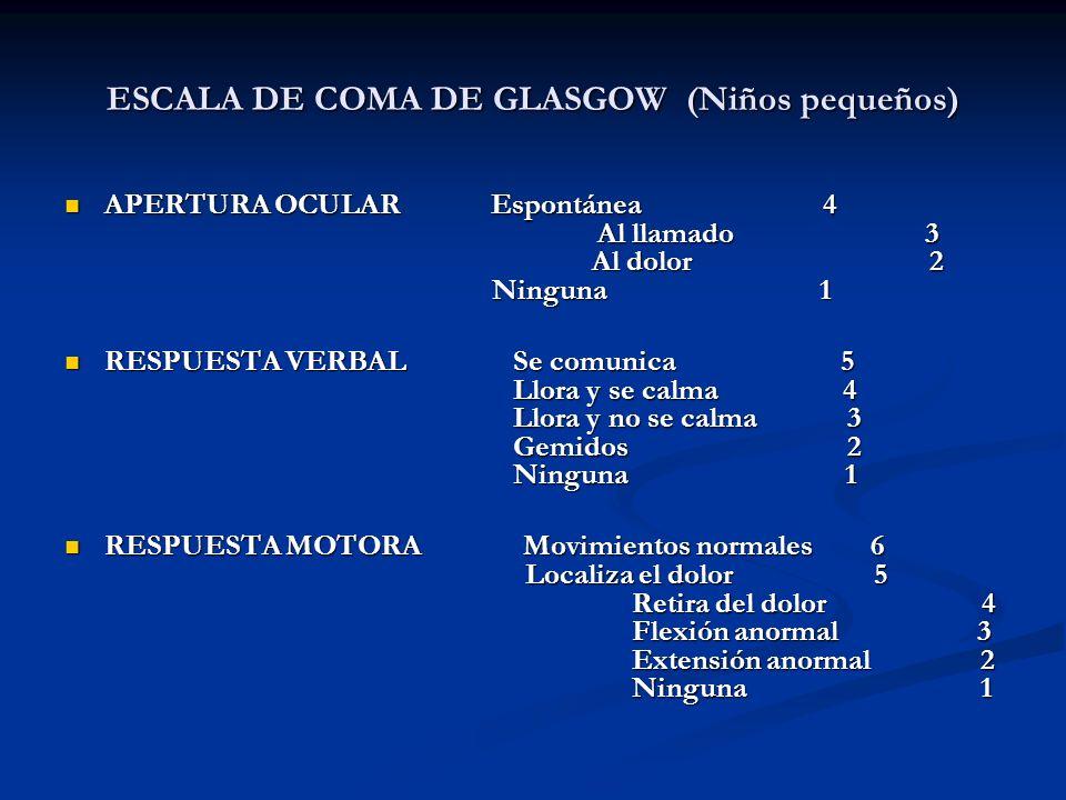 ESCALA DE COMA DE GLASGOW (Niños pequeños)