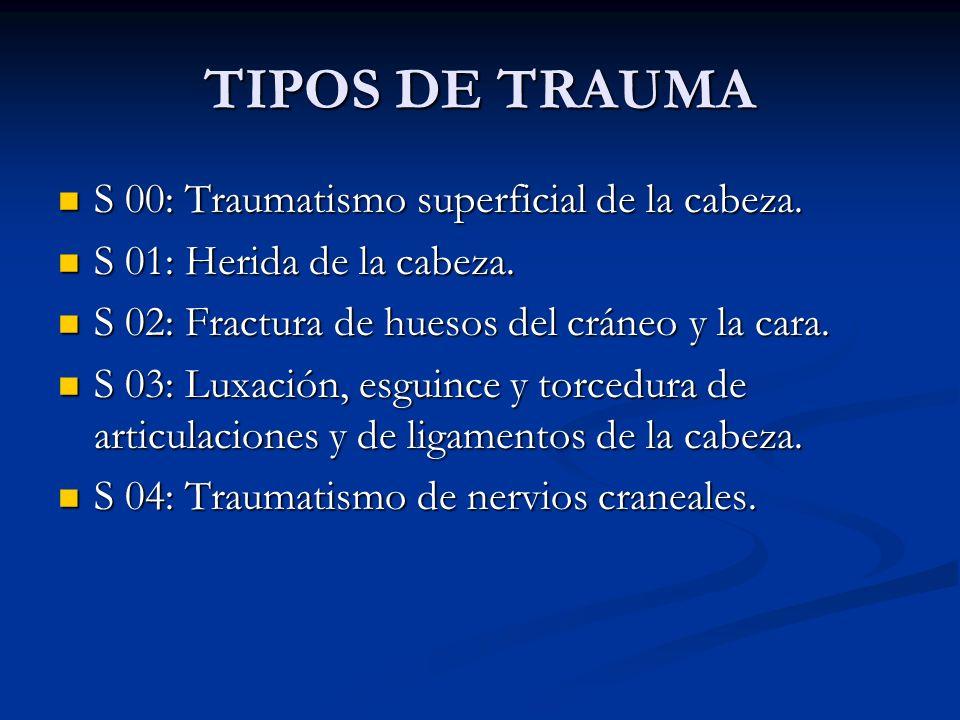 TIPOS DE TRAUMA S 00: Traumatismo superficial de la cabeza.