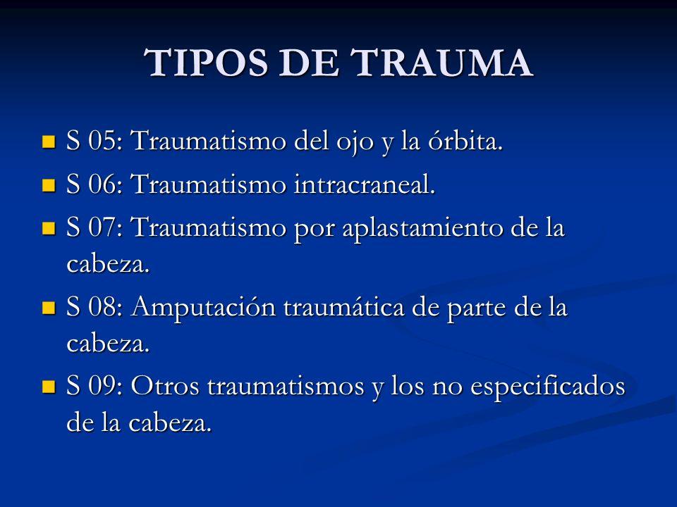 TIPOS DE TRAUMA S 05: Traumatismo del ojo y la órbita.
