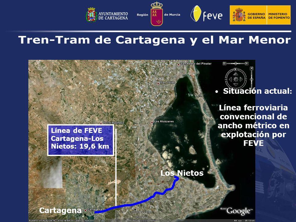 Situación actual: Línea ferroviaria convencional de ancho métrico en explotación por FEVE
