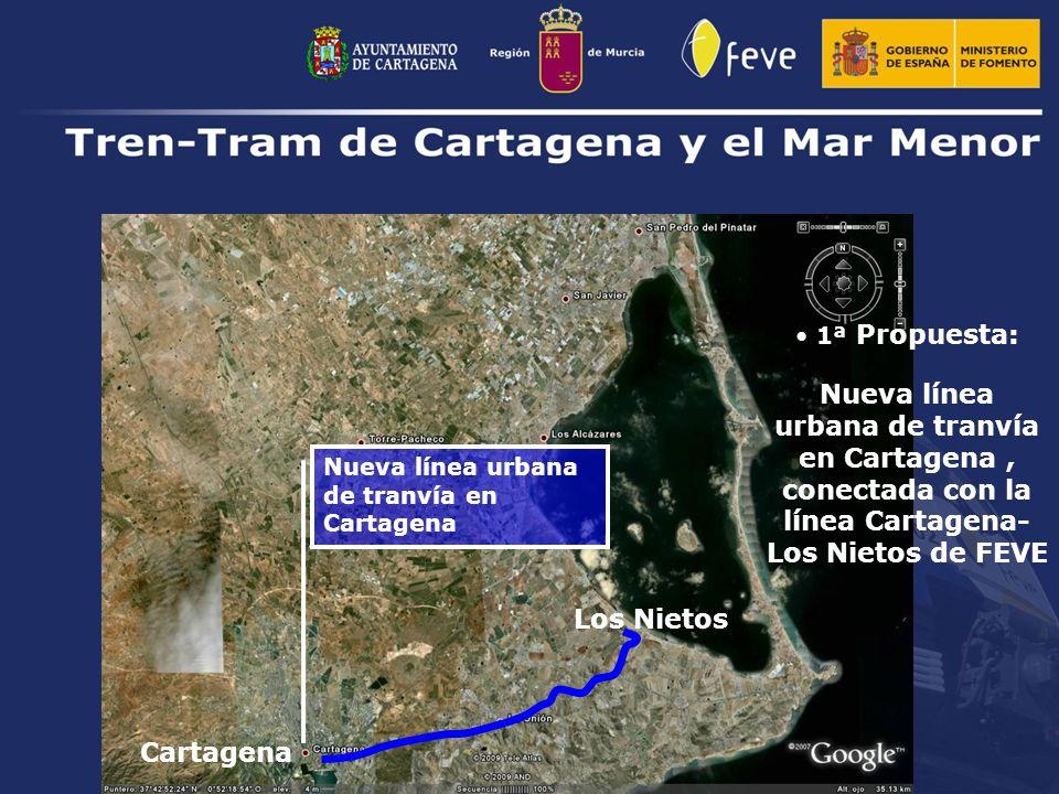 1ª Propuesta: Nueva línea urbana de tranvía en Cartagena , conectada con la línea Cartagena-Los Nietos de FEVE