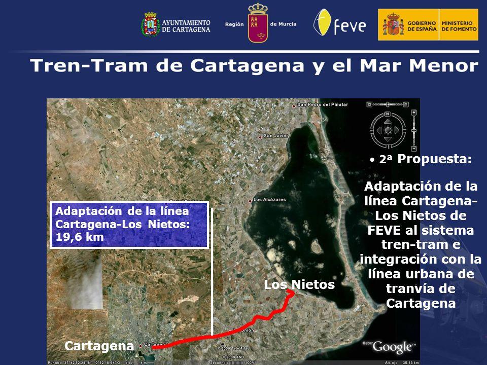 2ª Propuesta: Adaptación de la línea Cartagena-Los Nietos de FEVE al sistema tren-tram e integración con la línea urbana de tranvía de Cartagena