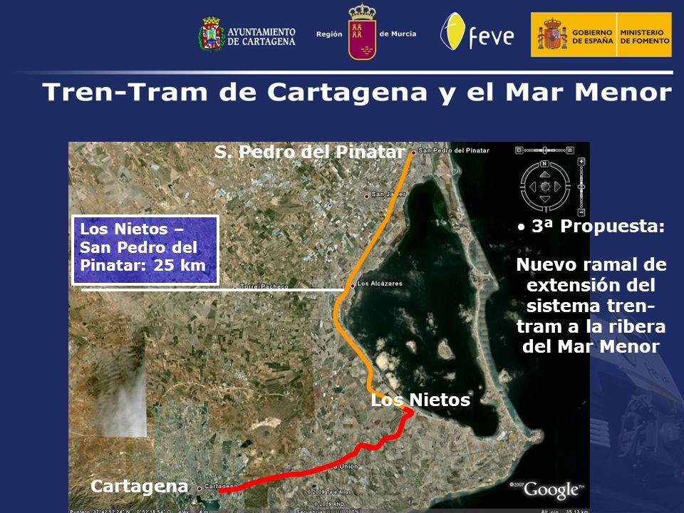 S. Pedro del Pinatar 3ª Propuesta: Nuevo ramal de extensión del sistema tren-tram a la ribera del Mar Menor.