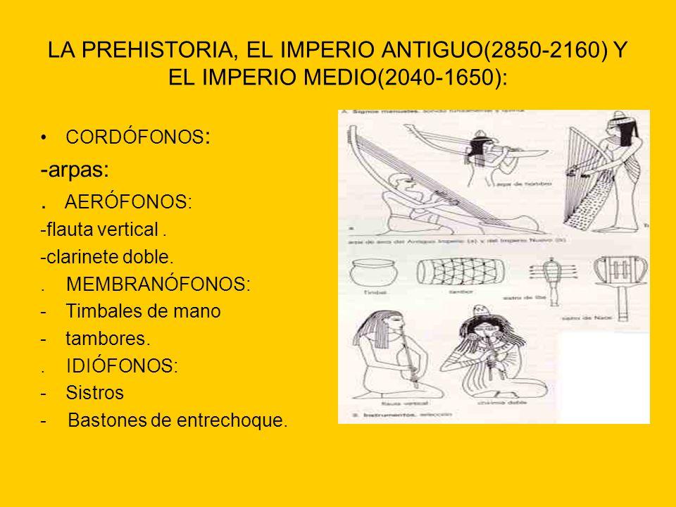 LA PREHISTORIA, EL IMPERIO ANTIGUO(2850-2160) Y EL IMPERIO MEDIO(2040-1650):