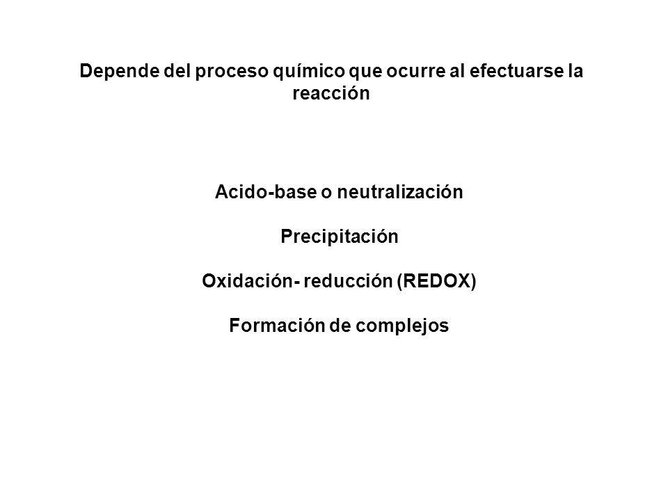 Depende del proceso químico que ocurre al efectuarse la reacción