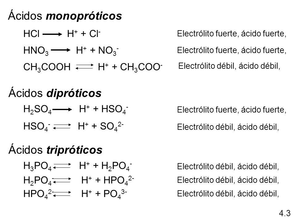 Ácidos monopróticos Ácidos dipróticos Ácidos tripróticos HCl H+ + Cl-