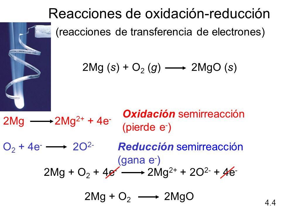 Reacciones de oxidación-reducción