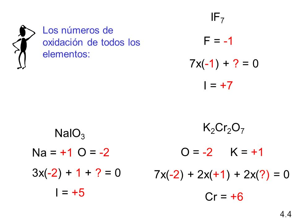 IF7 F = -1 7x(-1) + = 0 I = +7 K2Cr2O7 NaIO3 Na = +1 O = -2 O = -2