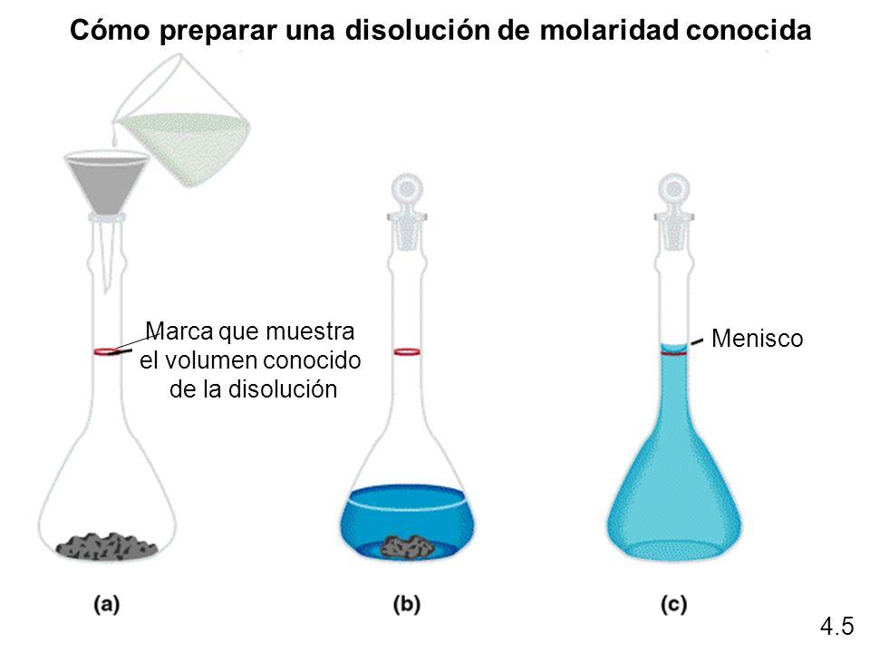 Cómo preparar una disolución de molaridad conocida