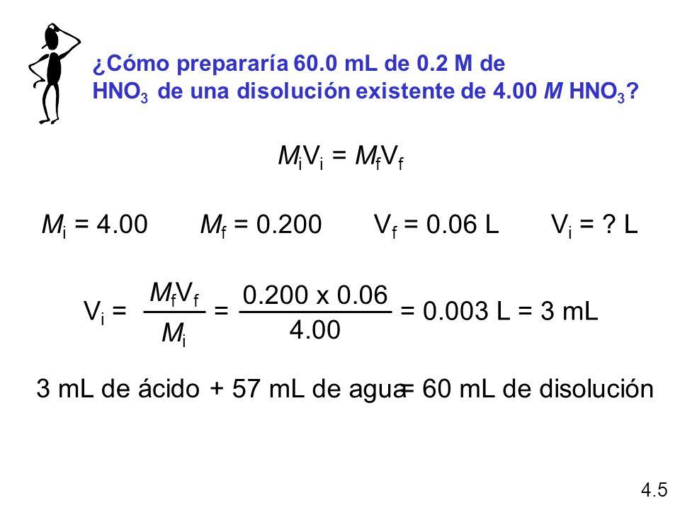 MiVi = MfVf Mi = 4.00 Mf = 0.200 Vf = 0.06 L Vi = L Vi = MfVf Mi =