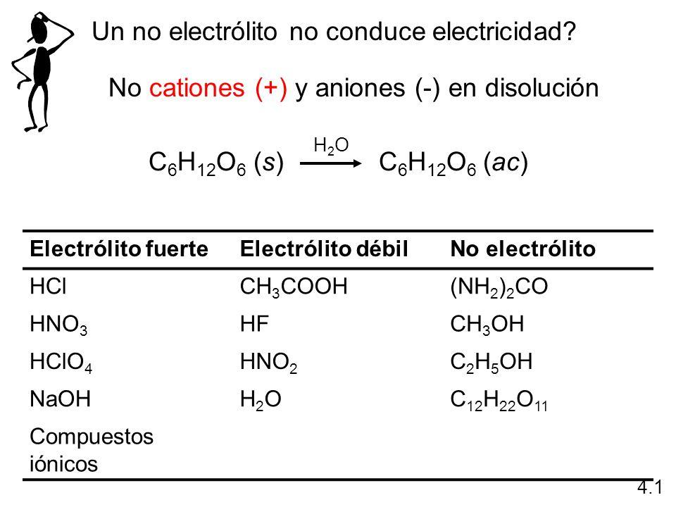 Un no electrólito no conduce electricidad