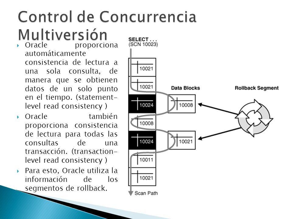 Control de Concurrencia Multiversión