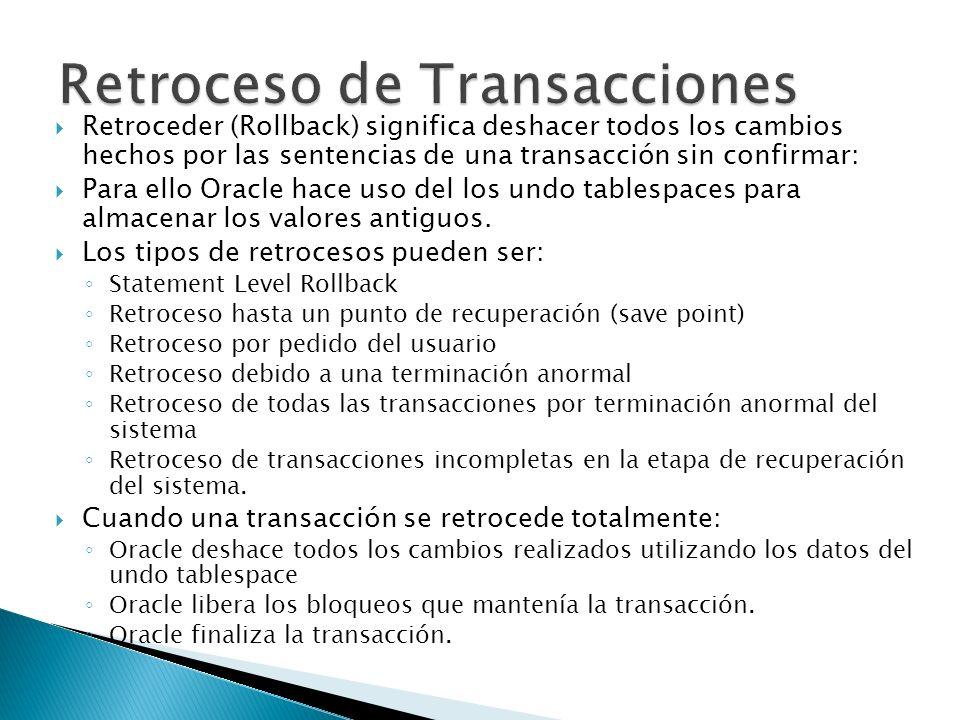 Retroceso de Transacciones