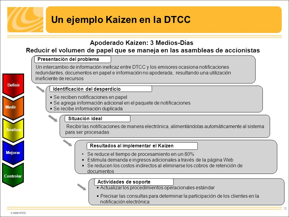 Un ejemplo Kaizen en la DTCC