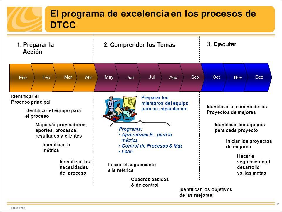 El programa de excelencia en los procesos de DTCC
