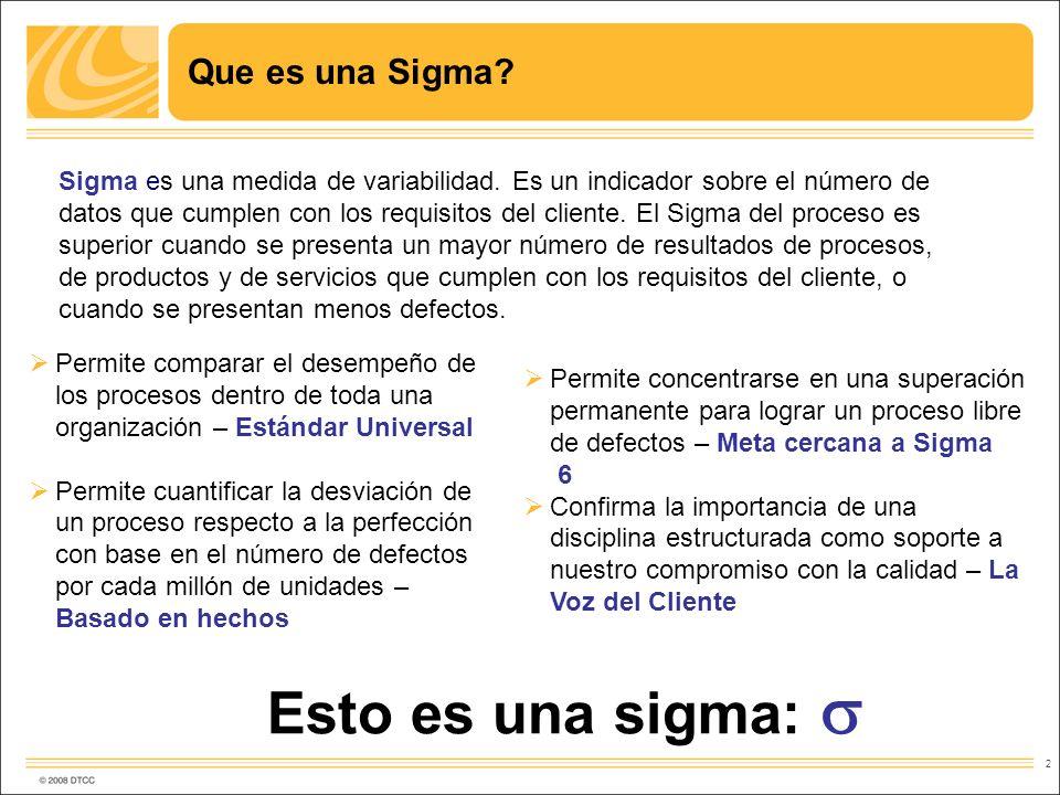 Esto es una sigma:  Que es una Sigma