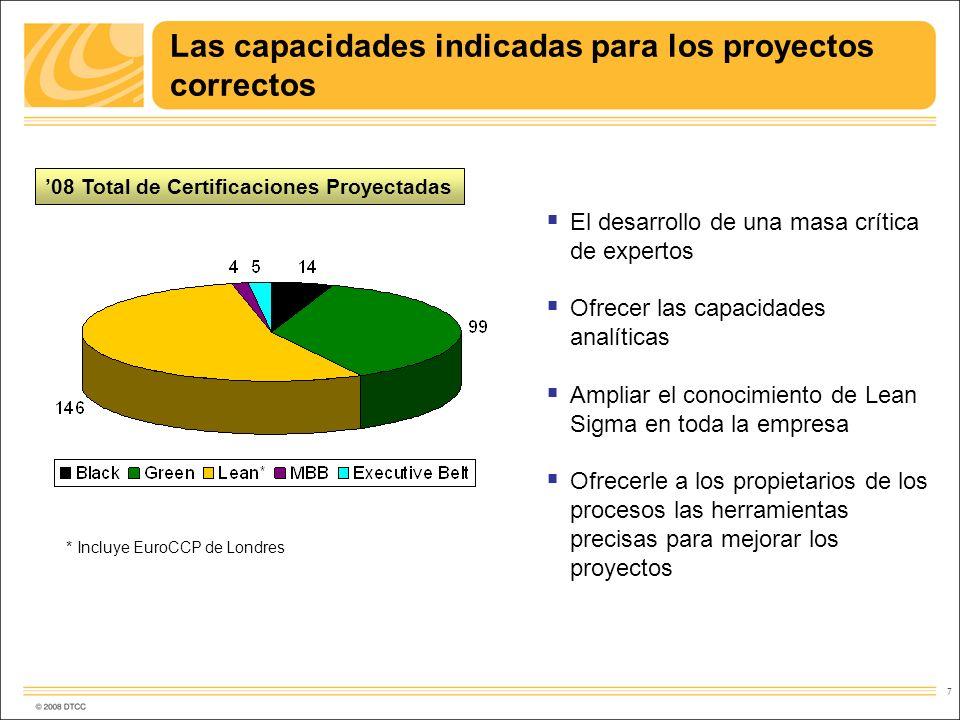 Las capacidades indicadas para los proyectos correctos