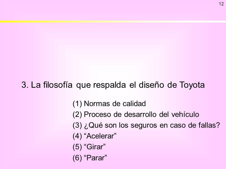 3. La filosofía que respalda el diseño de Toyota