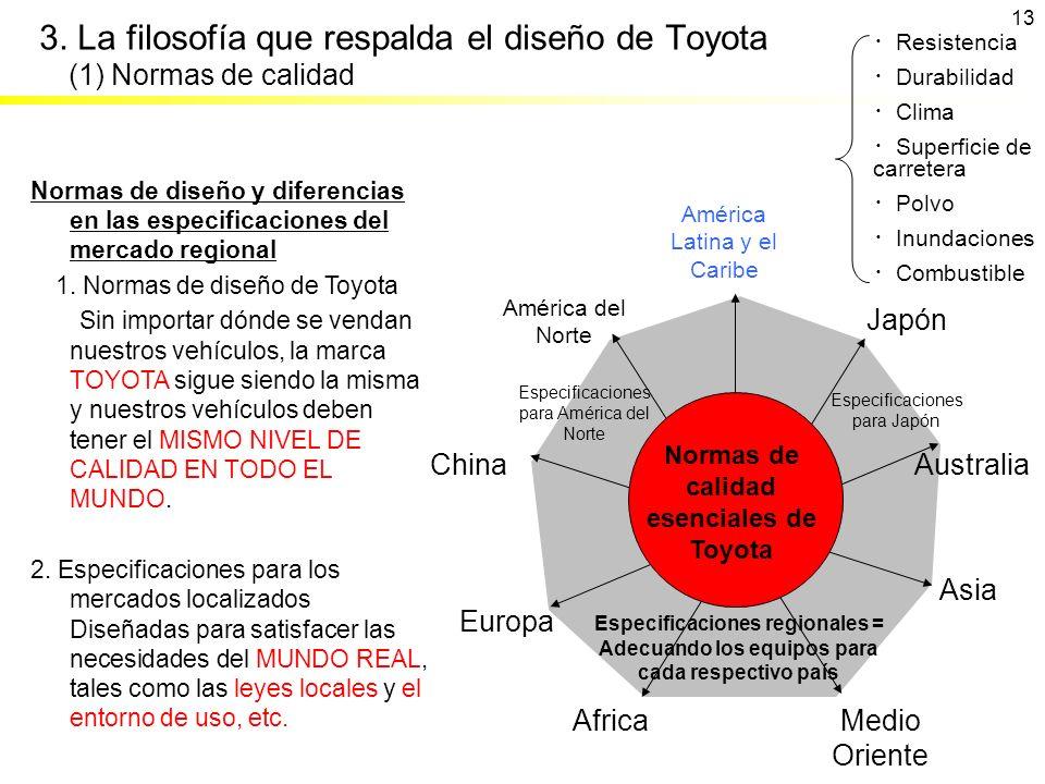 3. La filosofía que respalda el diseño de Toyota (1) Normas de calidad