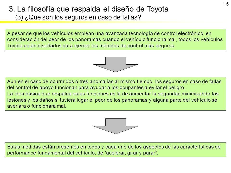 3. La filosofía que respalda el diseño de Toyota (3) ¿Qué son los seguros en caso de fallas