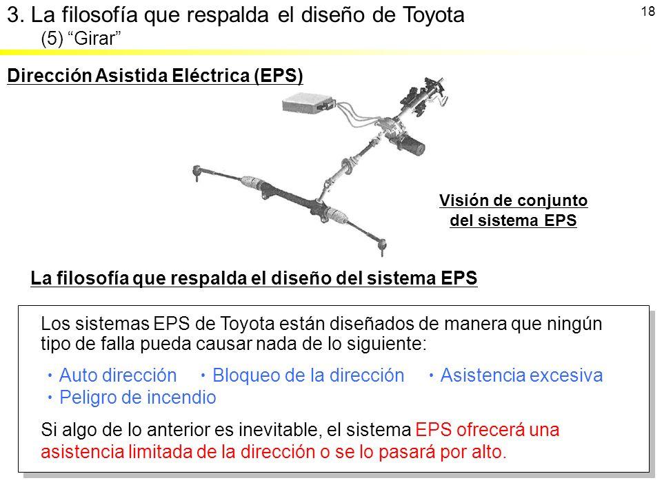 Visión de conjunto del sistema EPS
