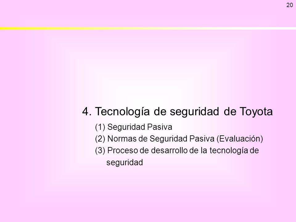 4. Tecnología de seguridad de Toyota