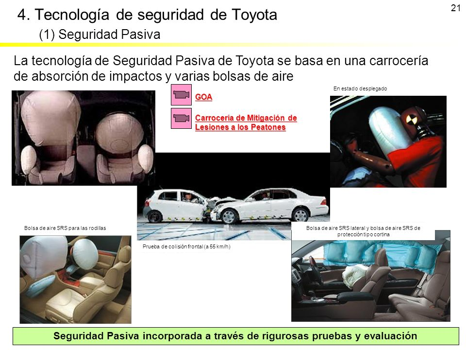 4. Tecnología de seguridad de Toyota (1) Seguridad Pasiva