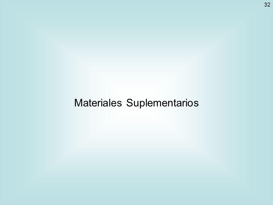 Materiales Suplementarios